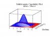 analisis-multivariante-de-la-capacidad
