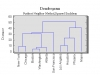 dendograma-para-el-analisis-cluster