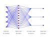diagrama-de-redes-neuronales